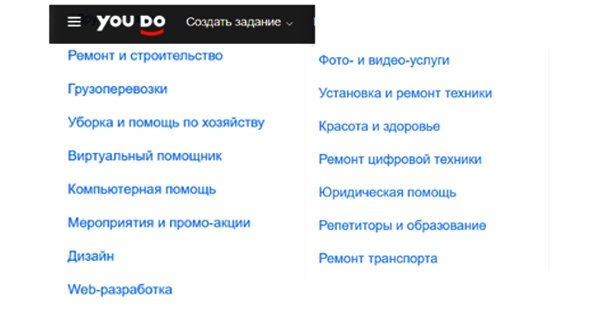 moneypapa.ru - sk 3